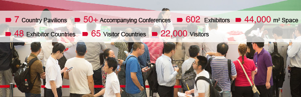 Exhibitors and visitors in figures